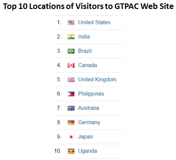 Top 10 Locations of Visitors to GTPAC Web Site