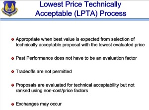 The Air Force describes appropriate use of the LPTA acquisition method in this training slide.