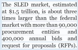 SLED Market