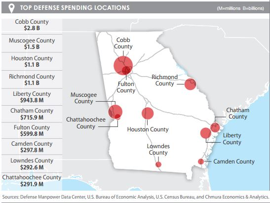 Top DoD Spending Locations in GA - FY14
