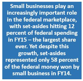Small Business Set Asides