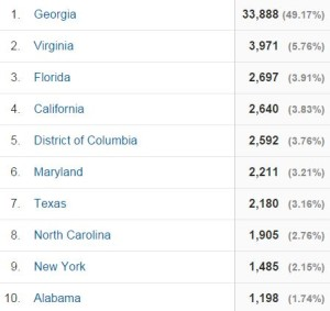 Top 10 States Visiting GTPAC Web Site - CY2015