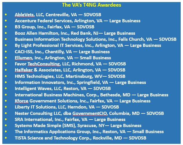 VA's T4NG Awardees - Mar. 2016
