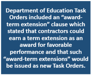 Award Term Extensions