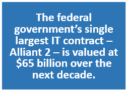Federal IT Spending 2016