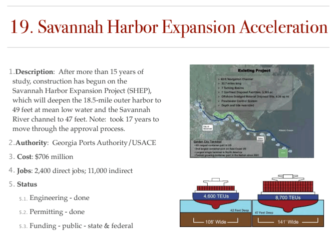 Savannah Harbor Expansion Project Acceleration